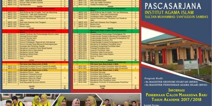 Penerimaan Mahasiswa Baru Program Magister Ekonomi Syariah Tahun 2017-2018